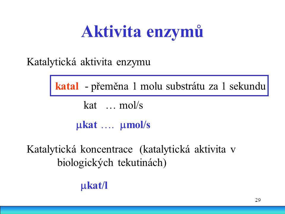 Aktivita enzymů Katalytická aktivita enzymu