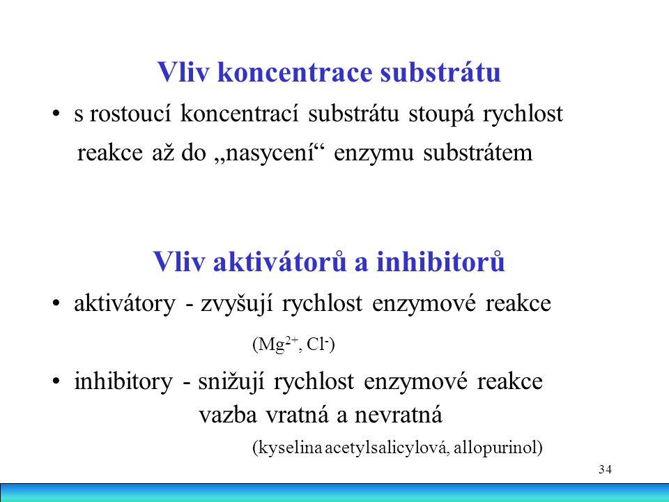 Vliv koncentrace substrátu Vliv aktivátorů a inhibitorů