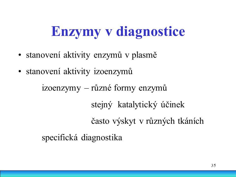 Enzymy v diagnostice • stanovení aktivity enzymů v plasmě
