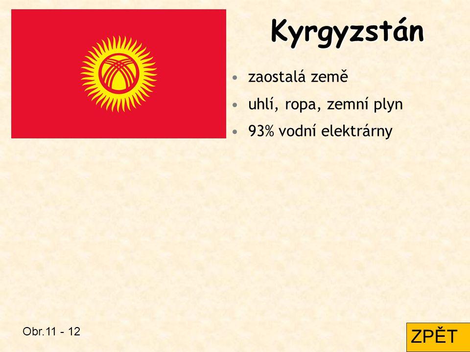 Kyrgyzstán ZPĚT zaostalá země uhlí, ropa, zemní plyn
