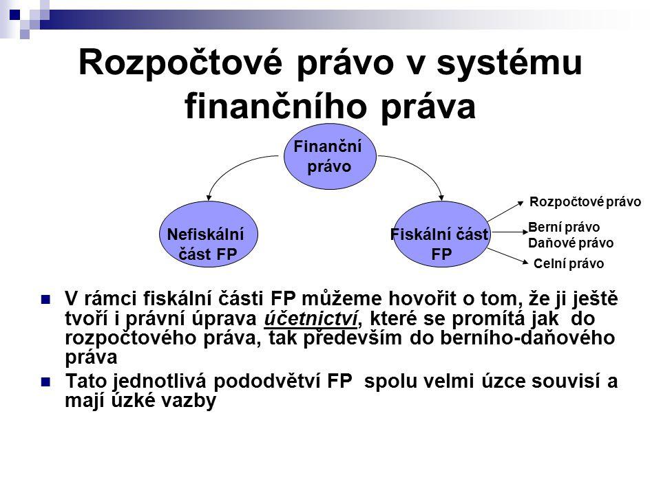 Rozpočtové právo v systému finančního práva