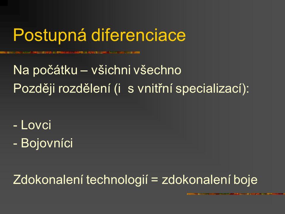 Postupná diferenciace