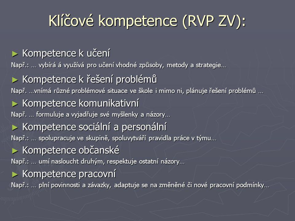 Klíčové kompetence (RVP ZV):