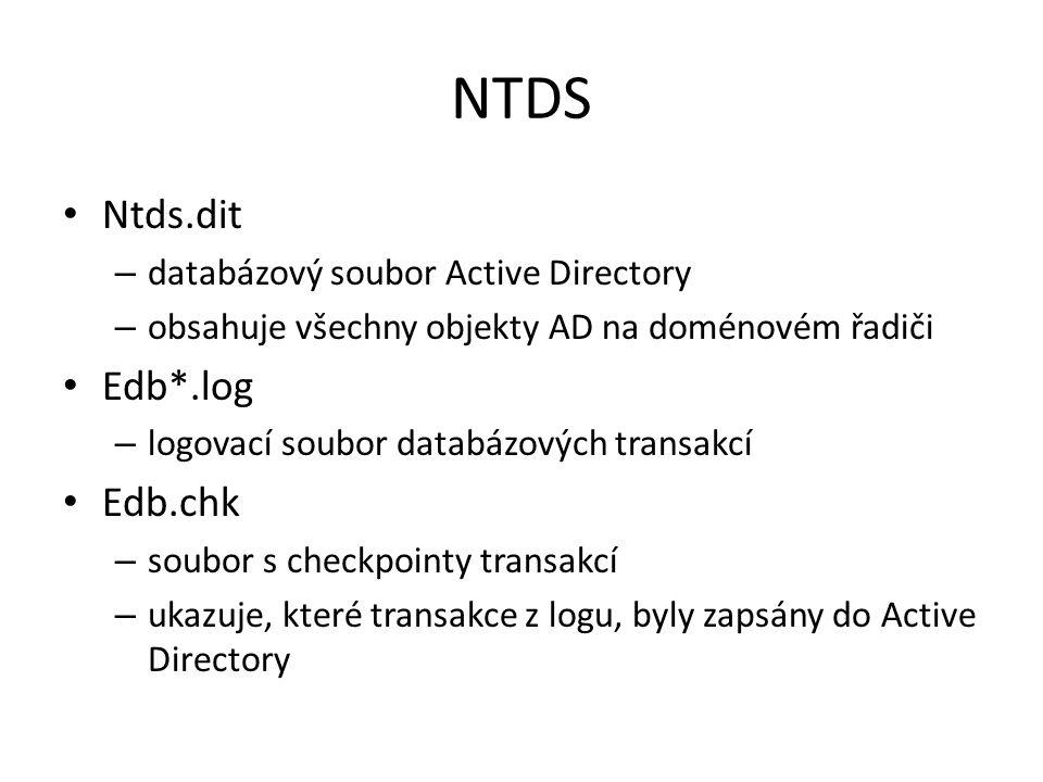 NTDS Ntds.dit Edb*.log Edb.chk databázový soubor Active Directory