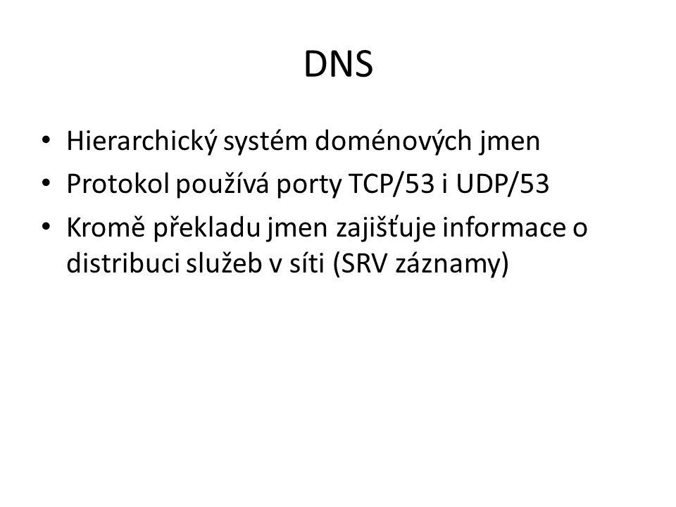 DNS Hierarchický systém doménových jmen