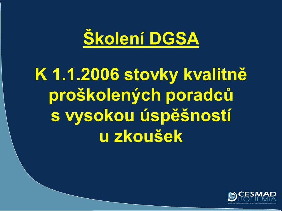 Školení DGSA K 1.1.2006 stovky kvalitně proškolených poradců s vysokou úspěšností u zkoušek