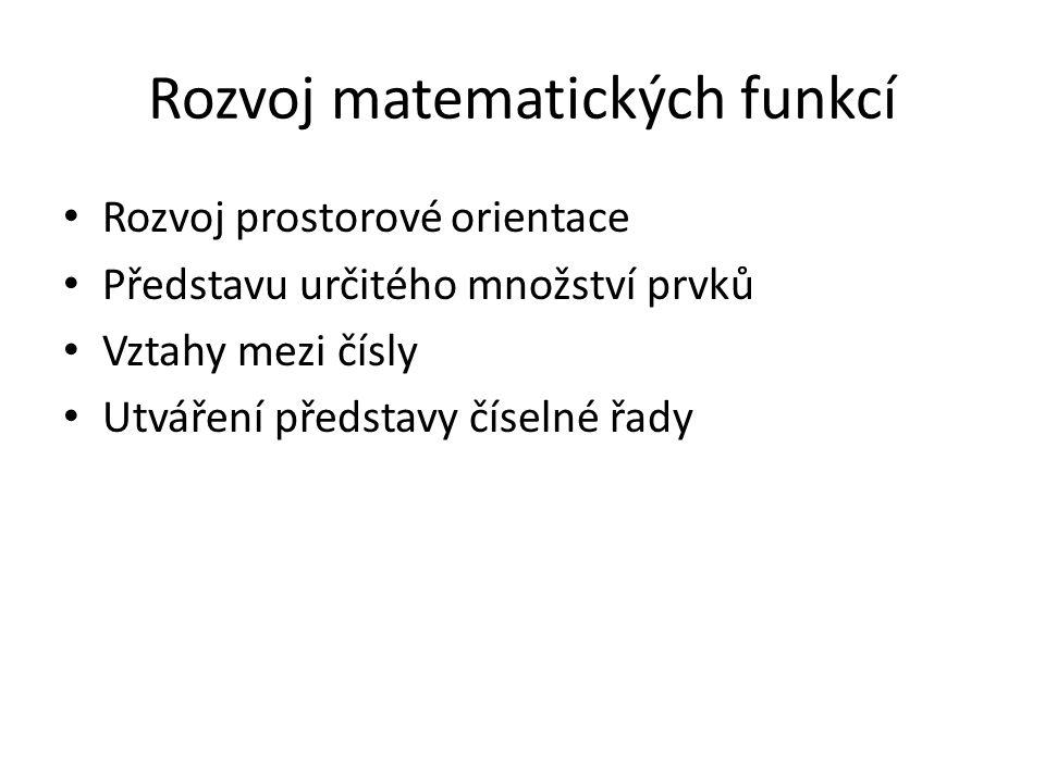 Rozvoj matematických funkcí