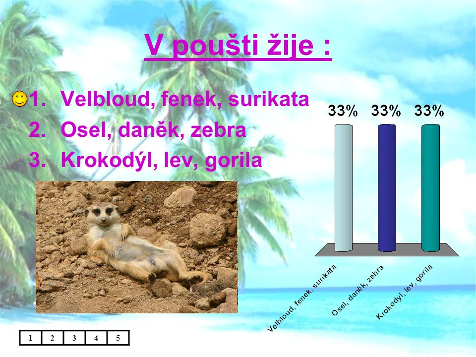 V poušti žije : Velbloud, fenek, surikata Osel, daněk, zebra