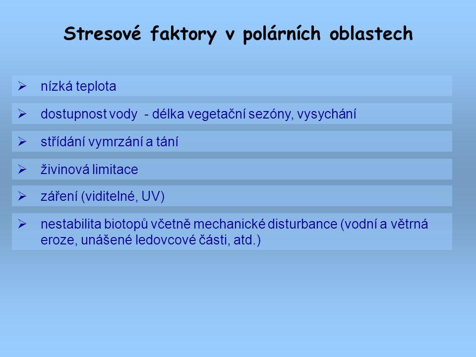 Stresové faktory v polárních oblastech