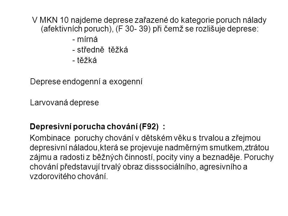 V MKN 10 najdeme deprese zařazené do kategorie poruch nálady (afektivních poruch), (F 30- 39) při čemž se rozlišuje deprese: