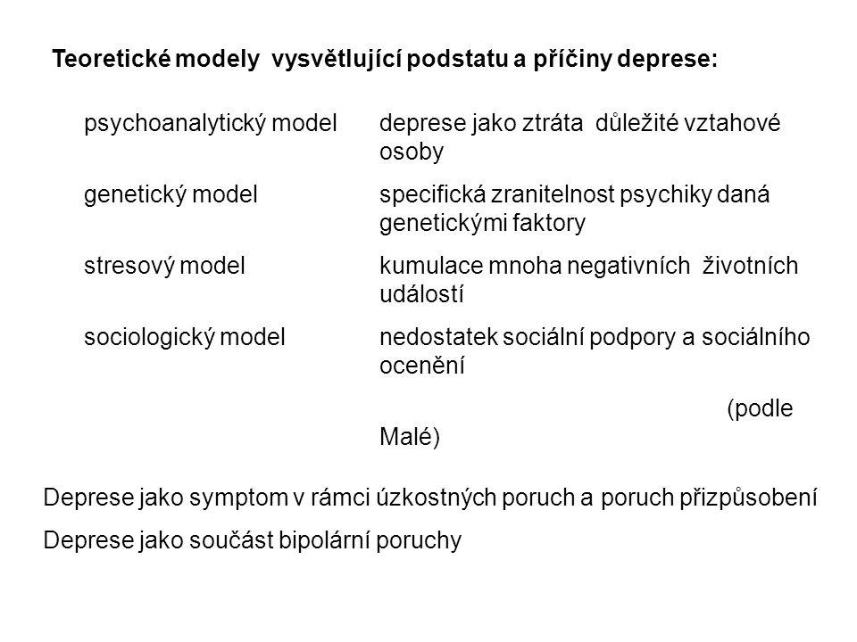 Teoretické modely vysvětlující podstatu a příčiny deprese: