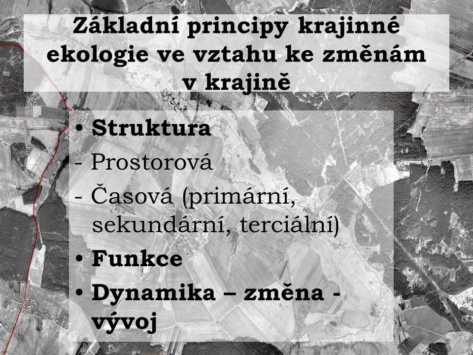 Základní principy krajinné ekologie ve vztahu ke změnám v krajině
