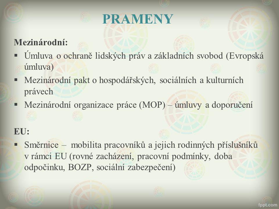PRAMENY Mezinárodní: Úmluva o ochraně lidských práv a základních svobod (Evropská úmluva)