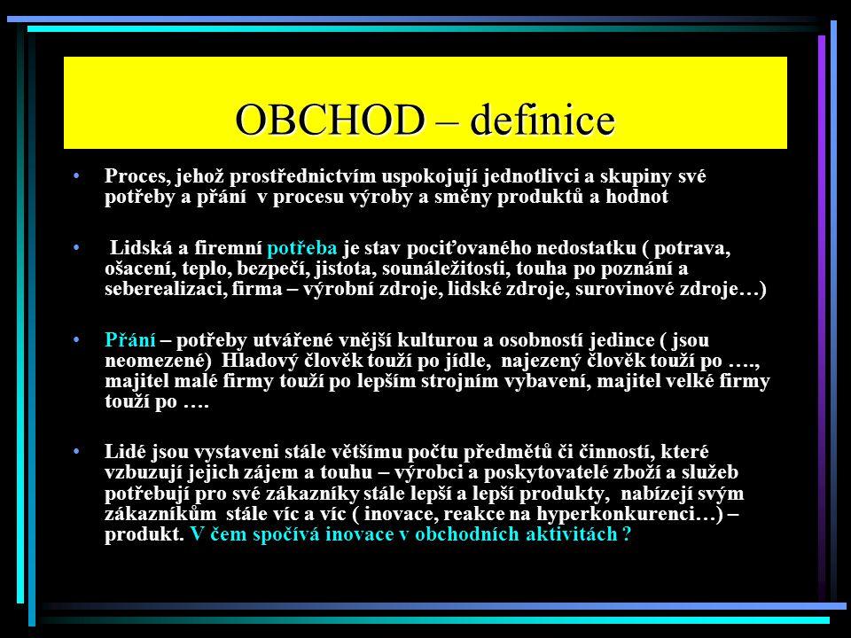 OBCHOD – definice Proces, jehož prostřednictvím uspokojují jednotlivci a skupiny své potřeby a přání v procesu výroby a směny produktů a hodnot.