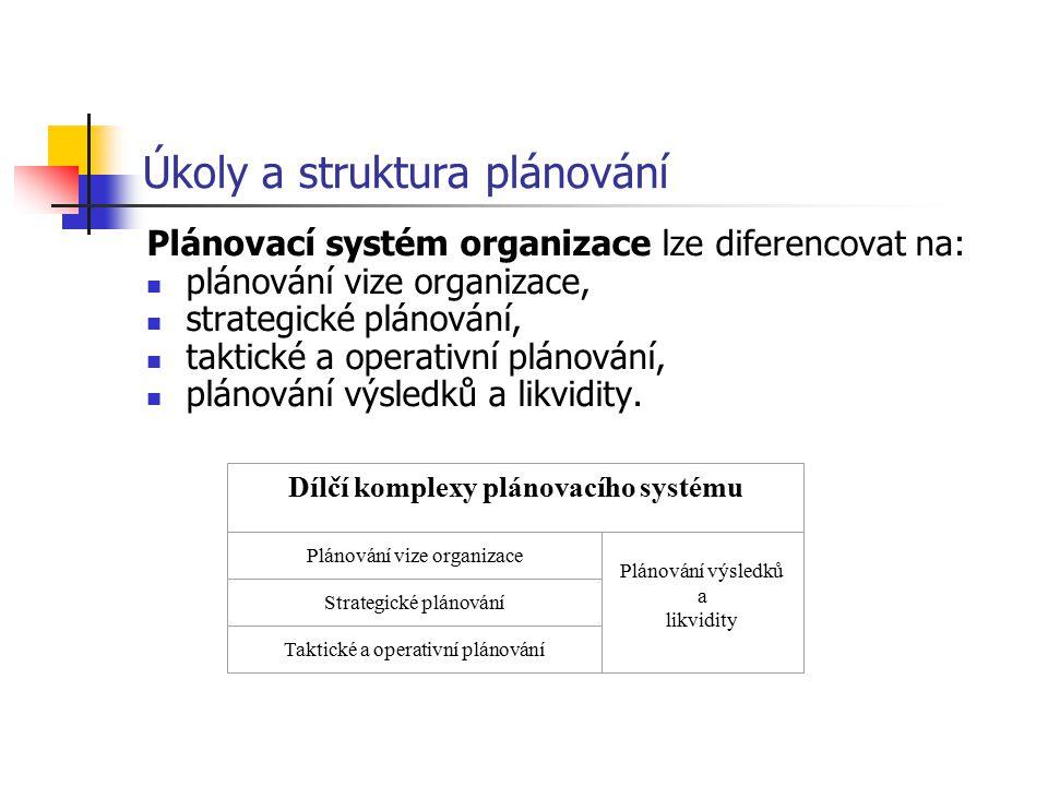 Úkoly a struktura plánování