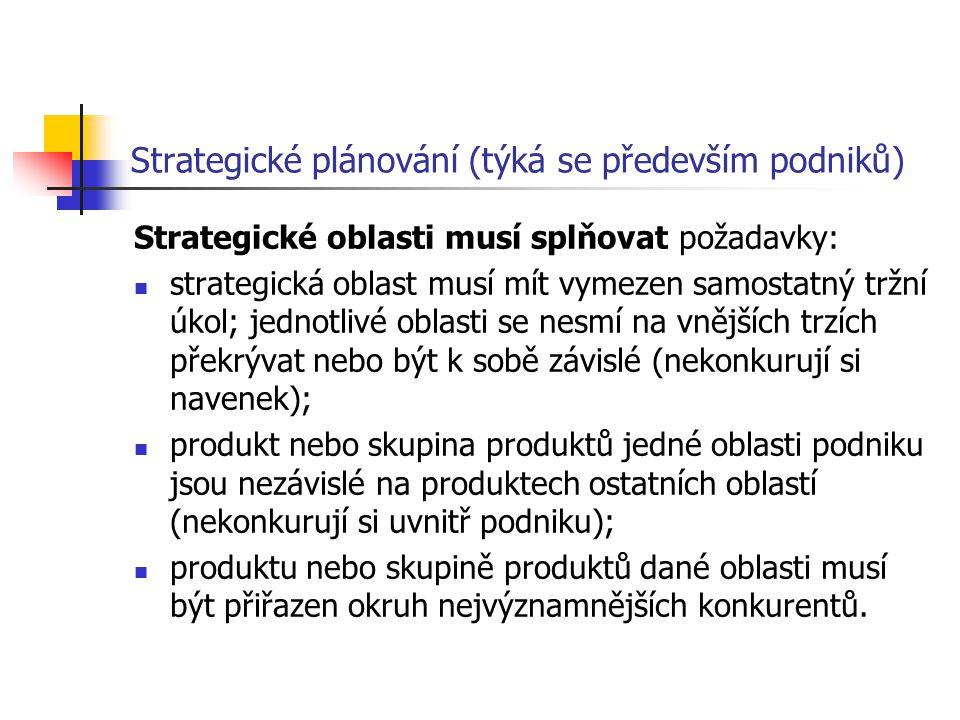 Strategické plánování (týká se především podniků)