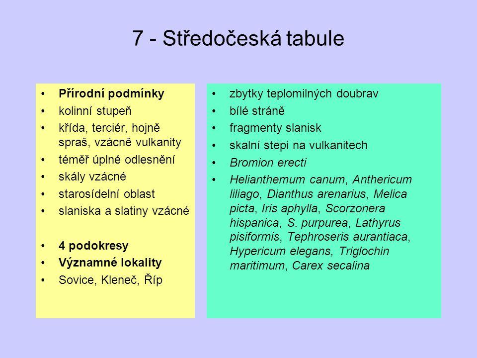 7 - Středočeská tabule Přírodní podmínky kolinní stupeň