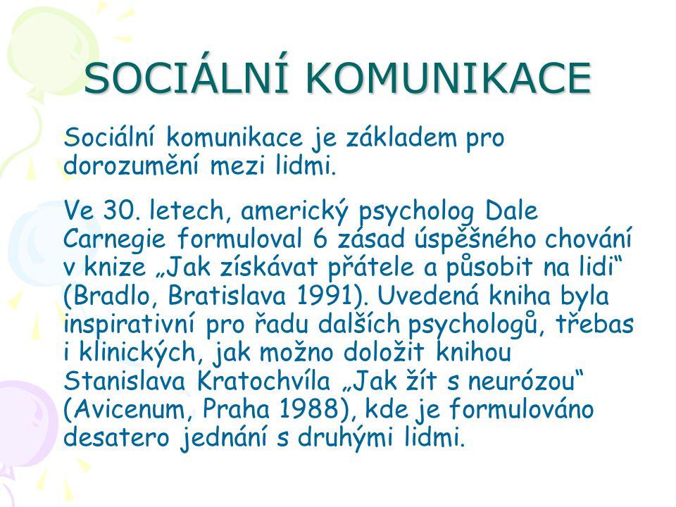 SOCIÁLNÍ KOMUNIKACE Sociální komunikace je základem pro dorozumění mezi lidmi.