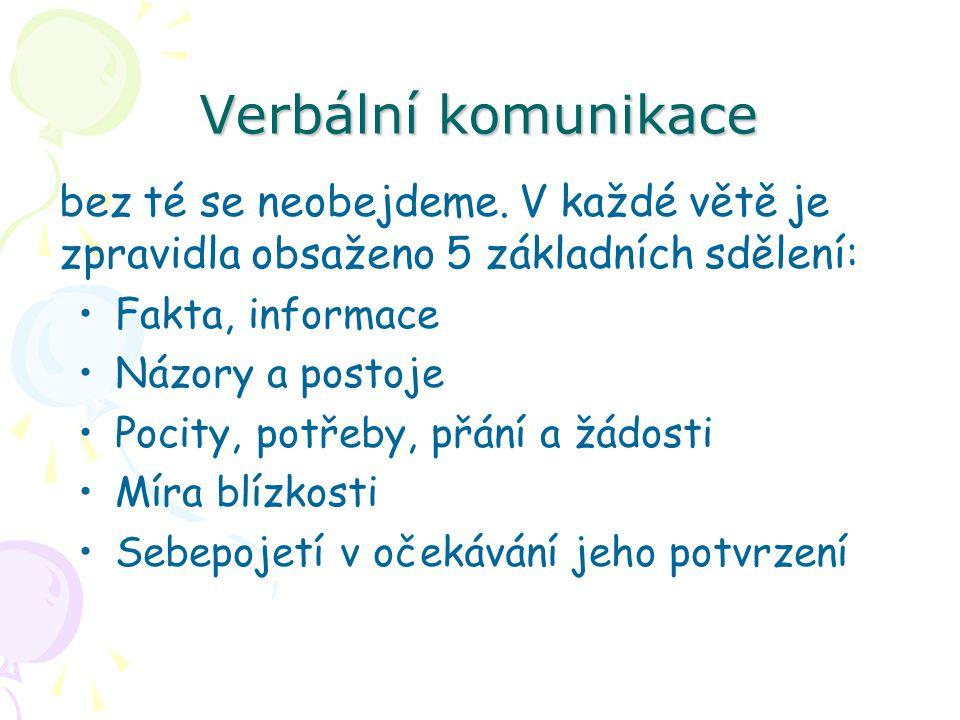 Verbální komunikace bez té se neobejdeme. V každé větě je zpravidla obsaženo 5 základních sdělení: Fakta, informace.