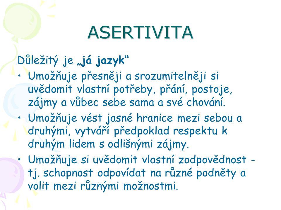 """ASERTIVITA Důležitý je """"já jazyk"""