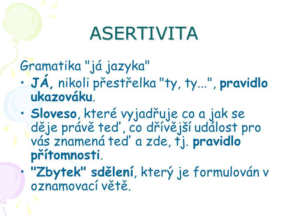 ASERTIVITA Gramatika já jazyka