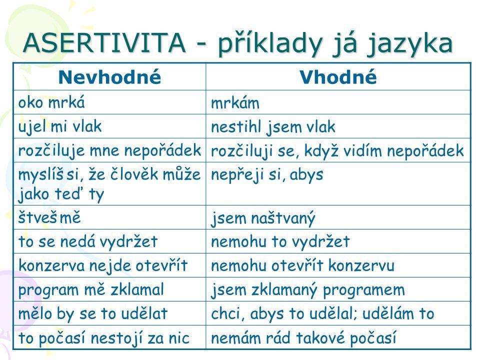 ASERTIVITA - příklady já jazyka