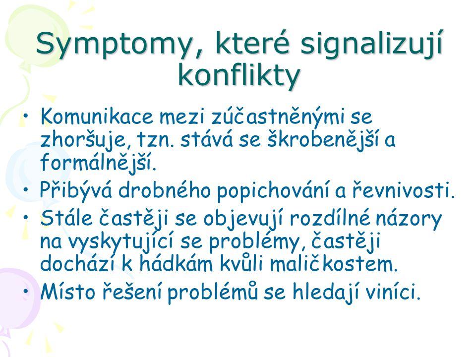 Symptomy, které signalizují konflikty