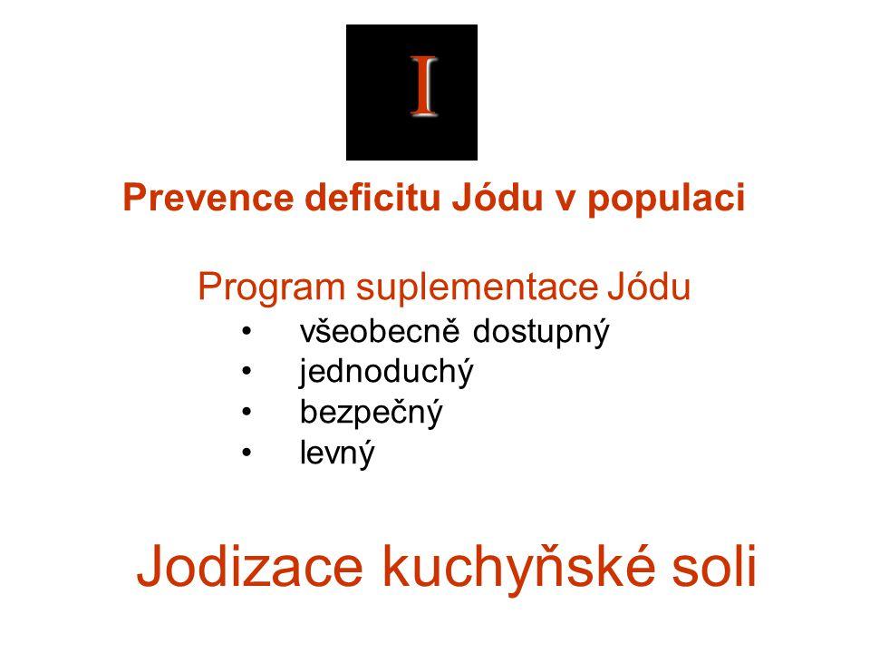 I Jodizace kuchyňské soli Prevence deficitu Jódu v populaci