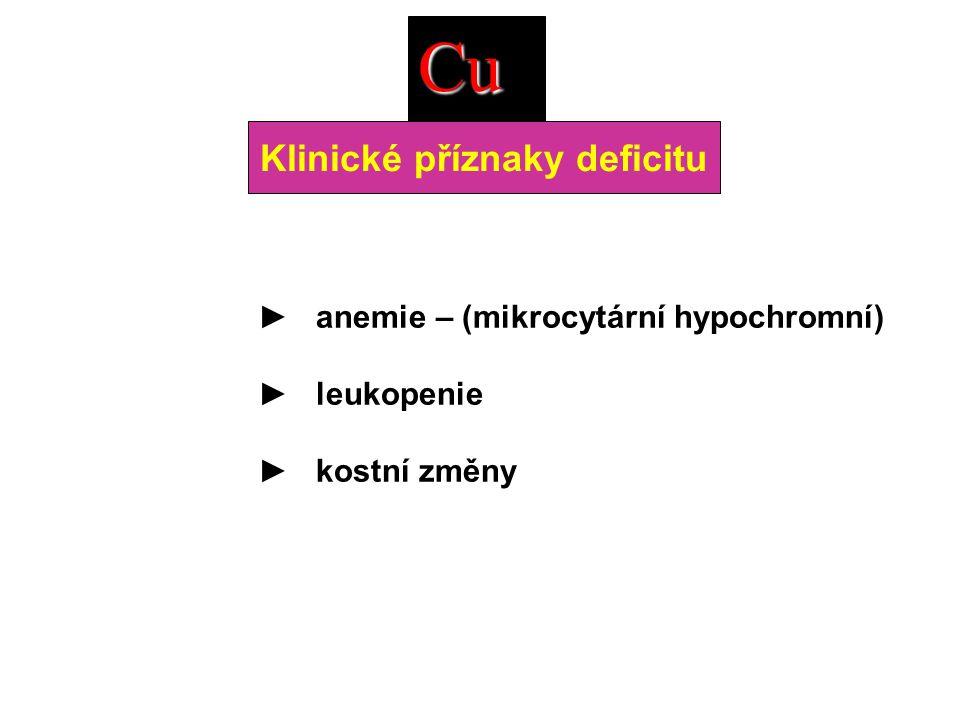 Klinické příznaky deficitu