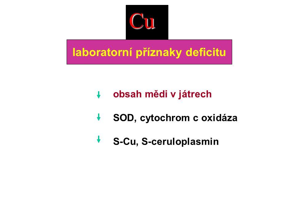laboratorní příznaky deficitu