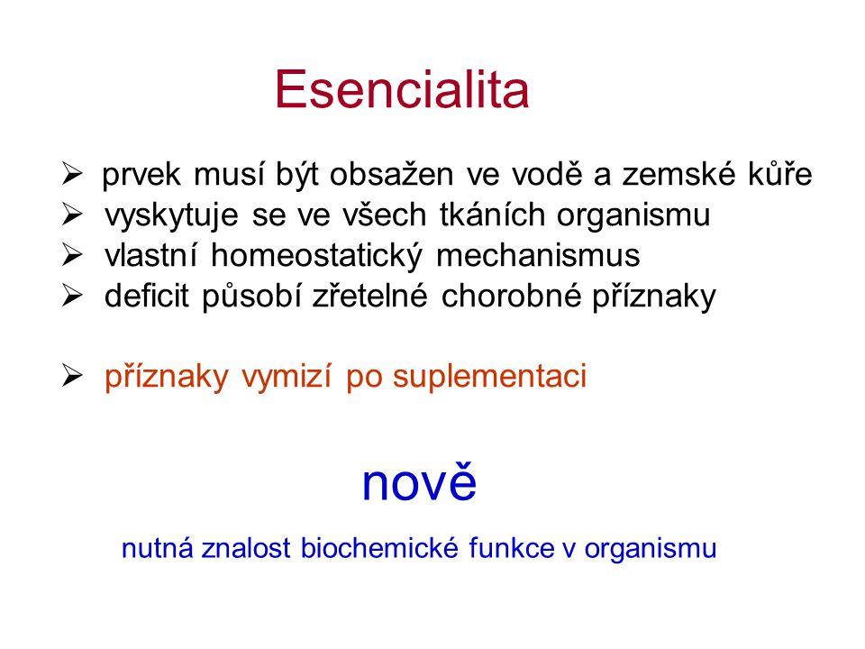 nutná znalost biochemické funkce v organismu