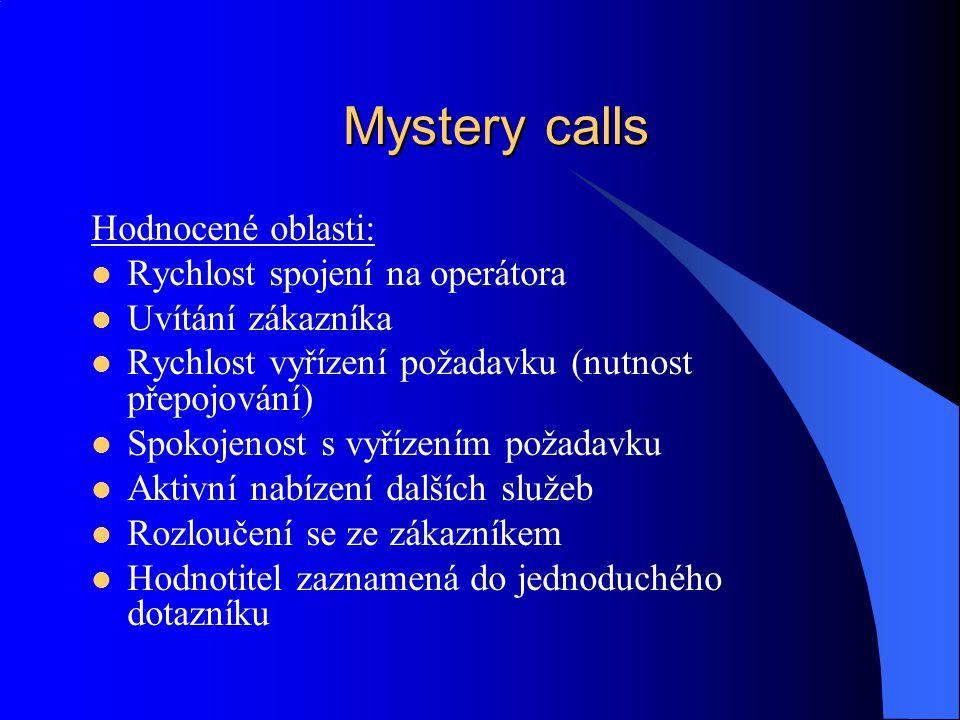 Mystery calls Hodnocené oblasti: Rychlost spojení na operátora