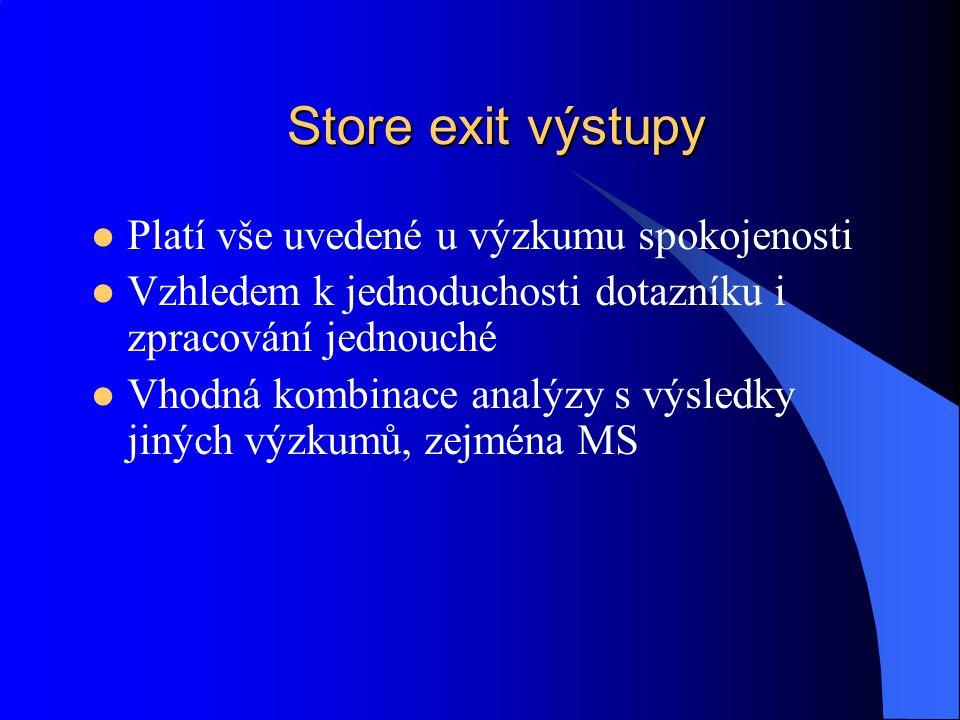 Store exit výstupy Platí vše uvedené u výzkumu spokojenosti