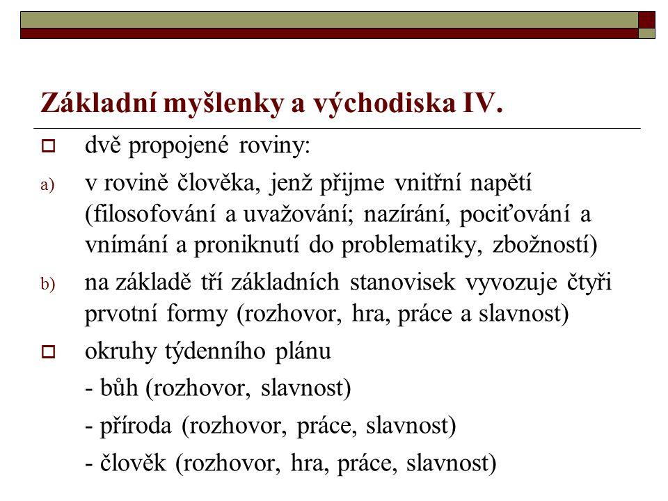 Základní myšlenky a východiska IV.