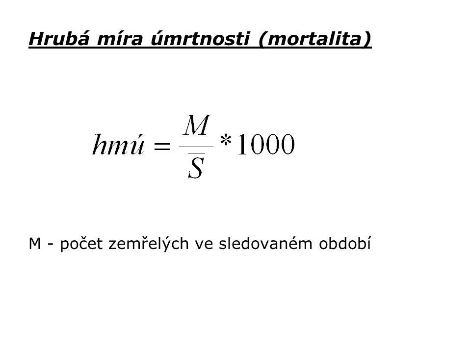 Hrubá míra úmrtnosti (mortalita)