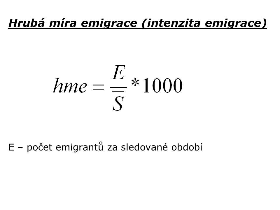 Hrubá míra emigrace (intenzita emigrace)