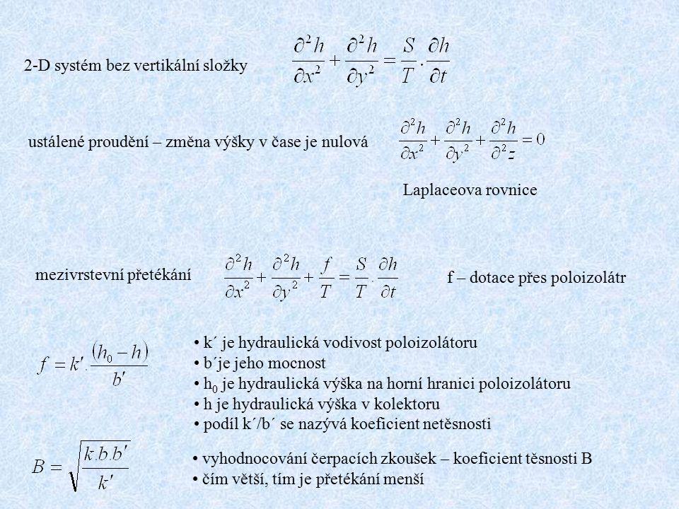2-D systém bez vertikální složky