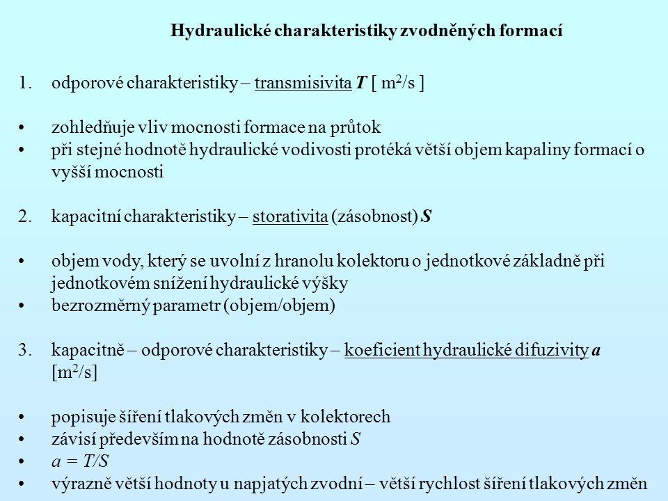 Hydraulické charakteristiky zvodněných formací