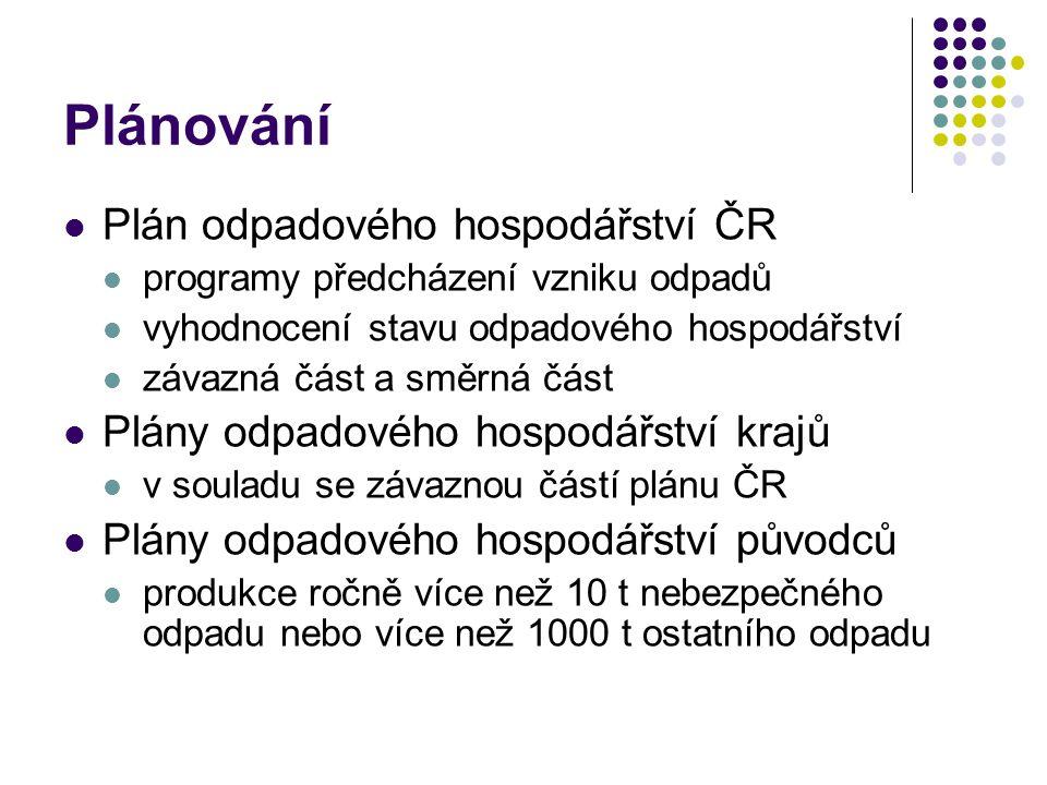 Plánování Plán odpadového hospodářství ČR