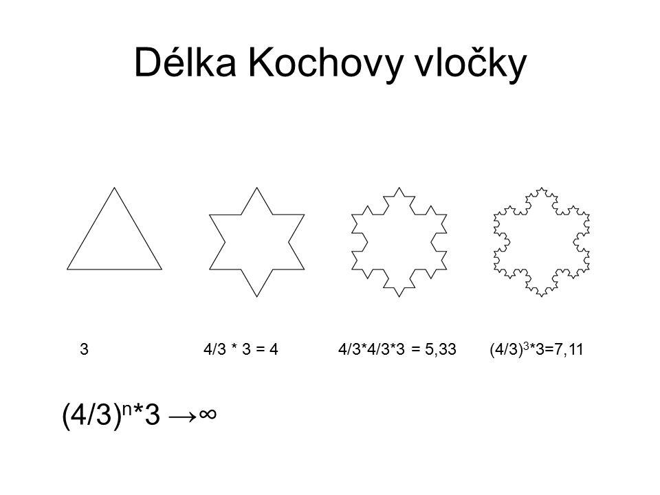 Délka Kochovy vločky (4/3)n*3 →∞