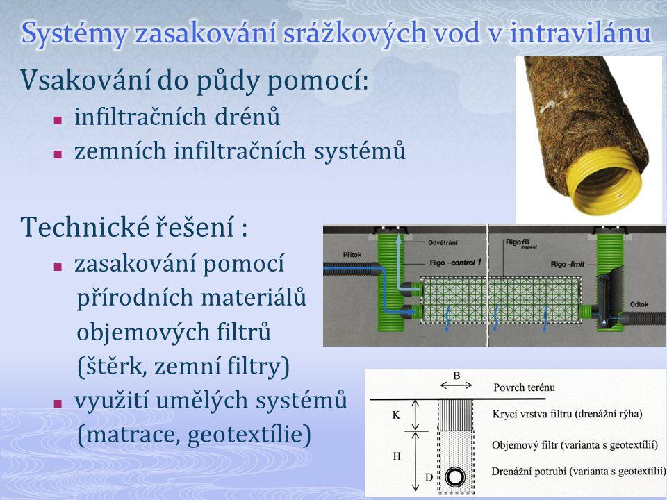 Systémy zasakování srážkových vod v intravilánu
