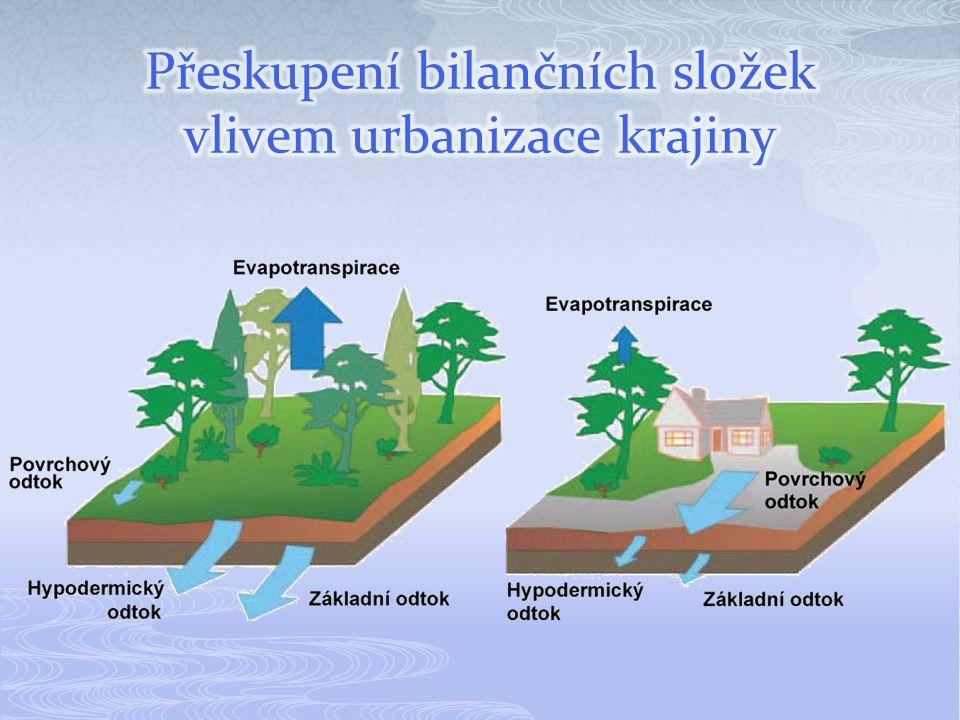 Přeskupení bilančních složek vlivem urbanizace krajiny