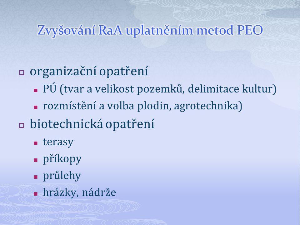 Zvyšování RaA uplatněním metod PEO