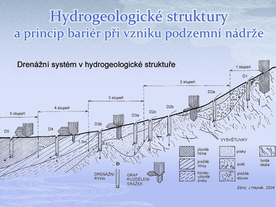 Hydrogeologické struktury a princip bariér při vzniku podzemní nádrže