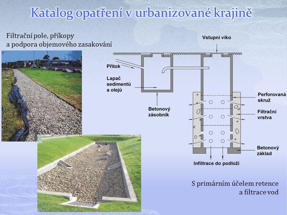 Katalog opatření v urbanizované krajině