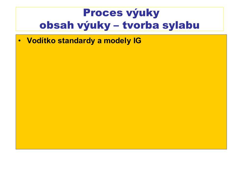 Proces výuky obsah výuky – tvorba sylabu