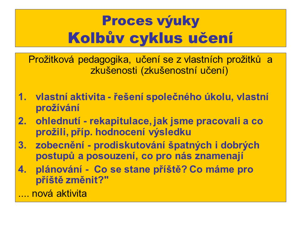 Proces výuky Kolbův cyklus učení