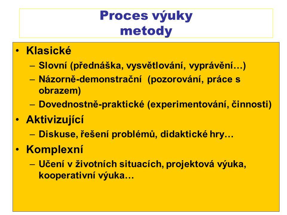 Proces výuky metody Klasické Aktivizující Komplexní
