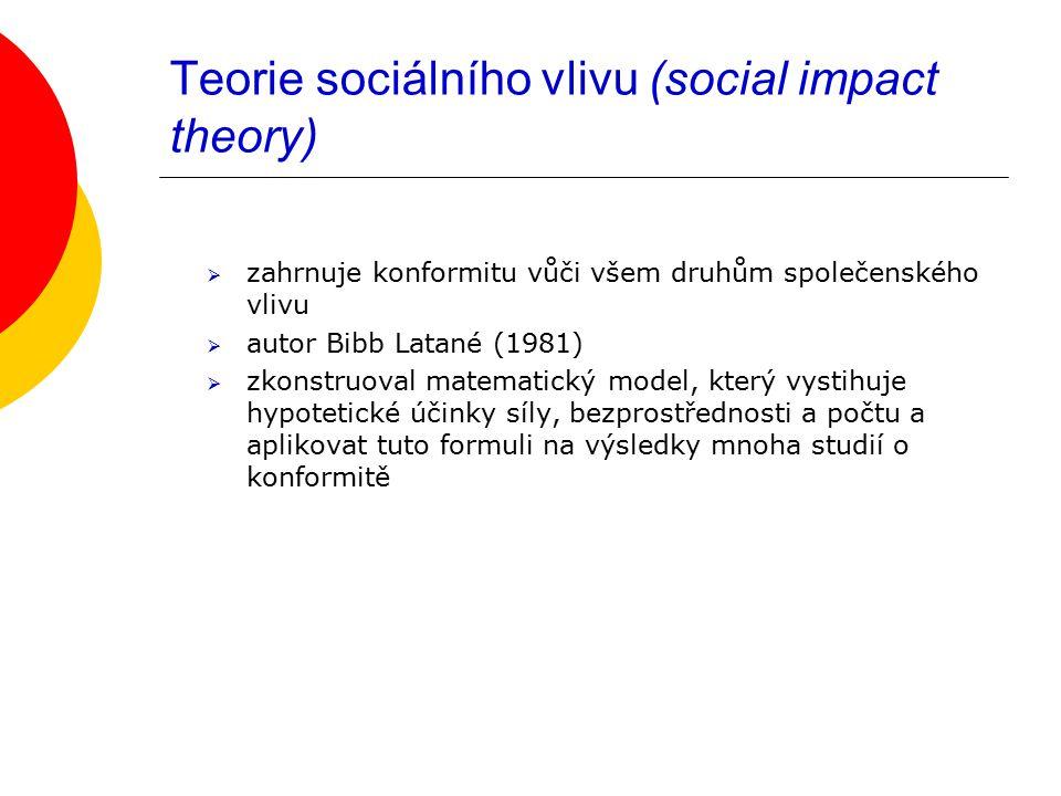 Teorie sociálního vlivu (social impact theory)