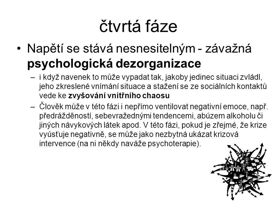 čtvrtá fáze Napětí se stává nesnesitelným - závažná psychologická dezorganizace.